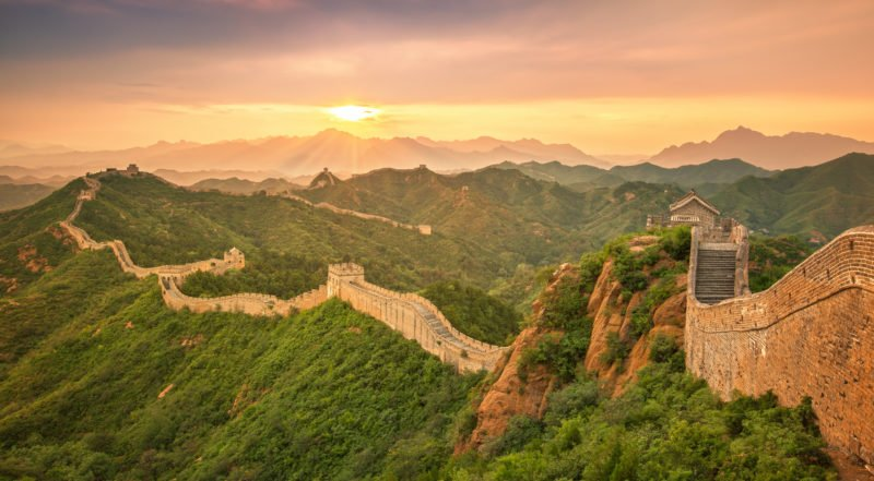 Beijing Travel